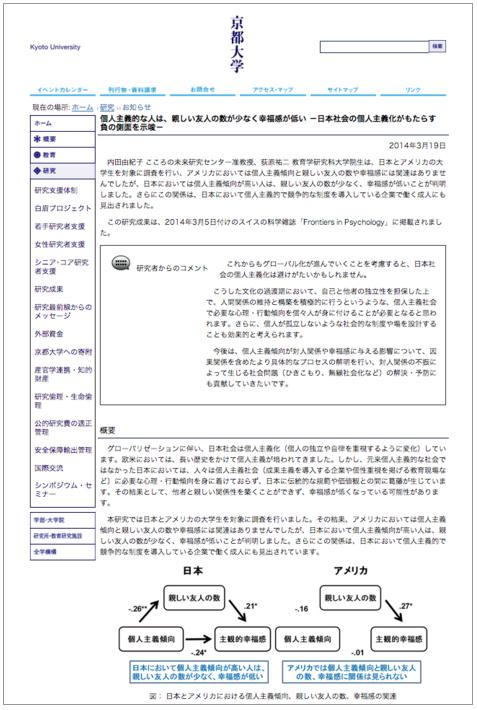 内田准教授の共著論文の概要が京大ホームページに掲載されました
