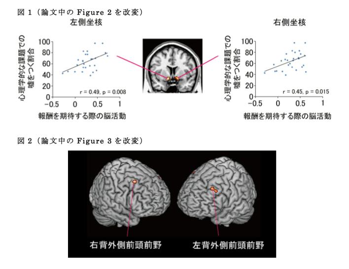 阿部准教授の論文が『Journal of Neuroscience』に掲載されました