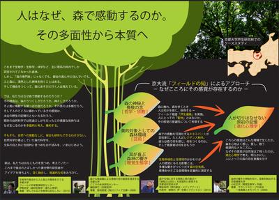 鎌田教授らのグループが京都大学学際研究着想コンテストで最優秀賞を受賞しました