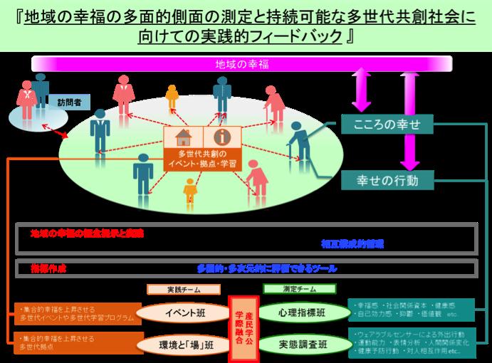 takizawa_kokoro.png