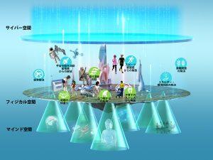 熊谷誠慈准教授、上田祥行特定講師らの研究グループは、Psyche Navigation System(サイキ・ナビゲーション・システム)という新たなテクノロジーの開発を開始しました
